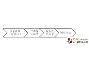 """第一届""""山科易班""""校园活动策划大赛策划书"""