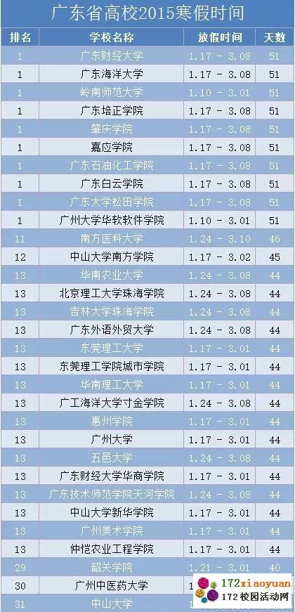 广东高校2014-2015学年寒假放假时间安排表