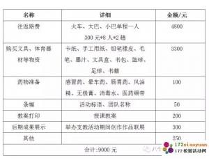 某团队2017年暑期贵州支教策划书