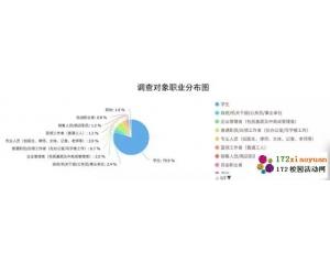 暑期社会实践调查报告:国产手机竞争战略研究